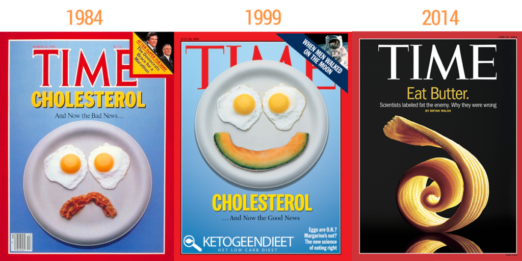 Cholesterol Times Covers